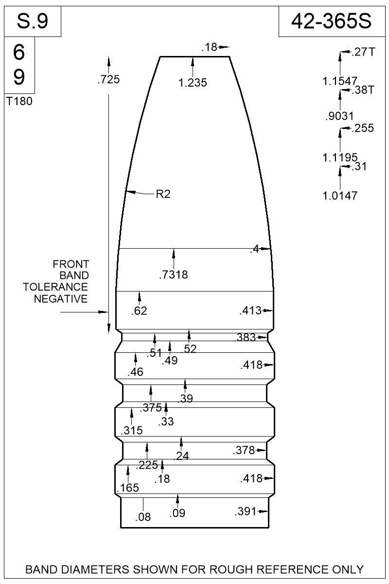Dimensioned view of bullet 42-365S.